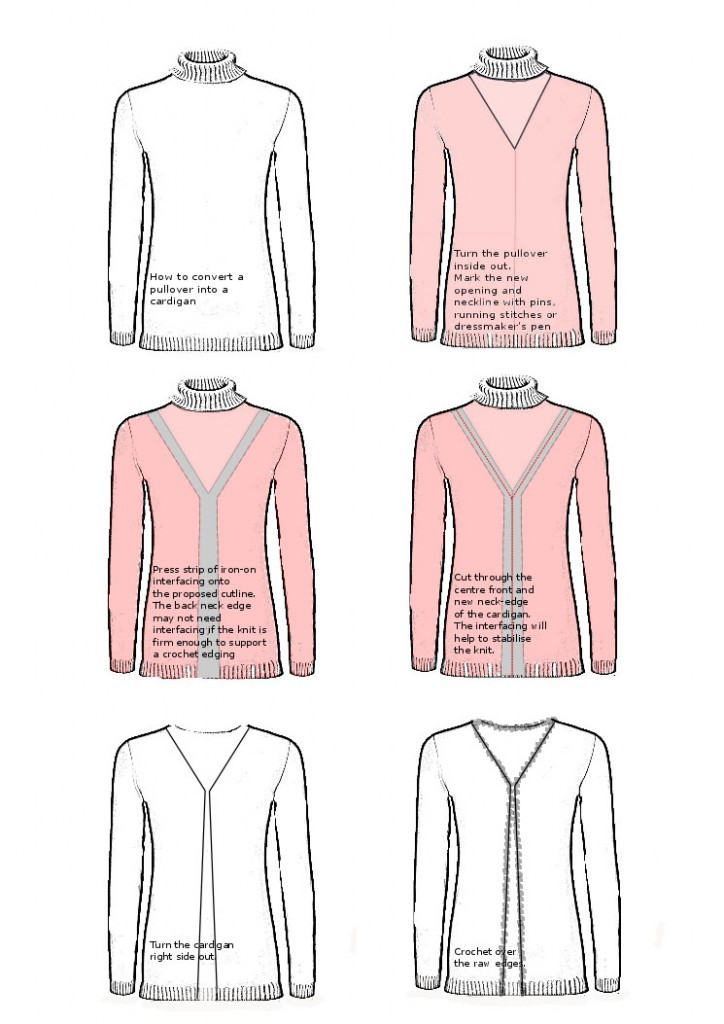 Cardigan Conversion Instructions